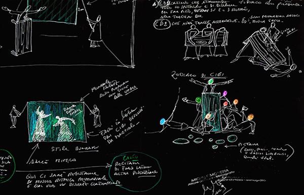 LEDA – Expressive Skills & Dramatic Arts Lab